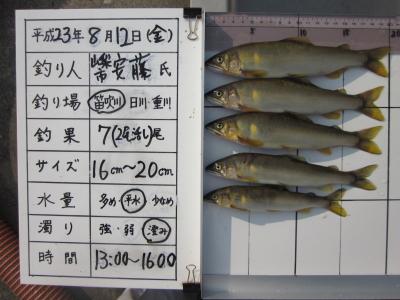 andou_fuefuki20110812_1.jpg