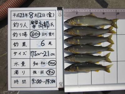 takabe_fuefuki20110812_1.jpg